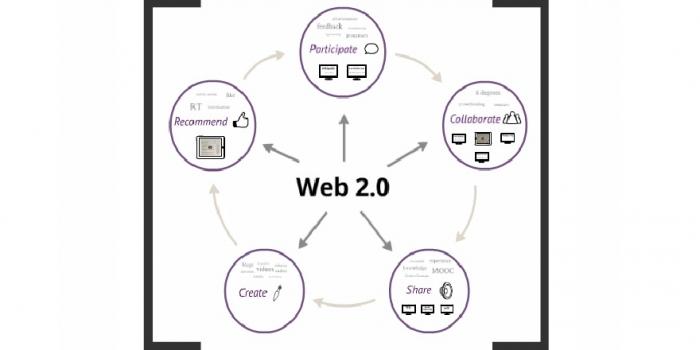 """El """"2"""" del web 2.0"""